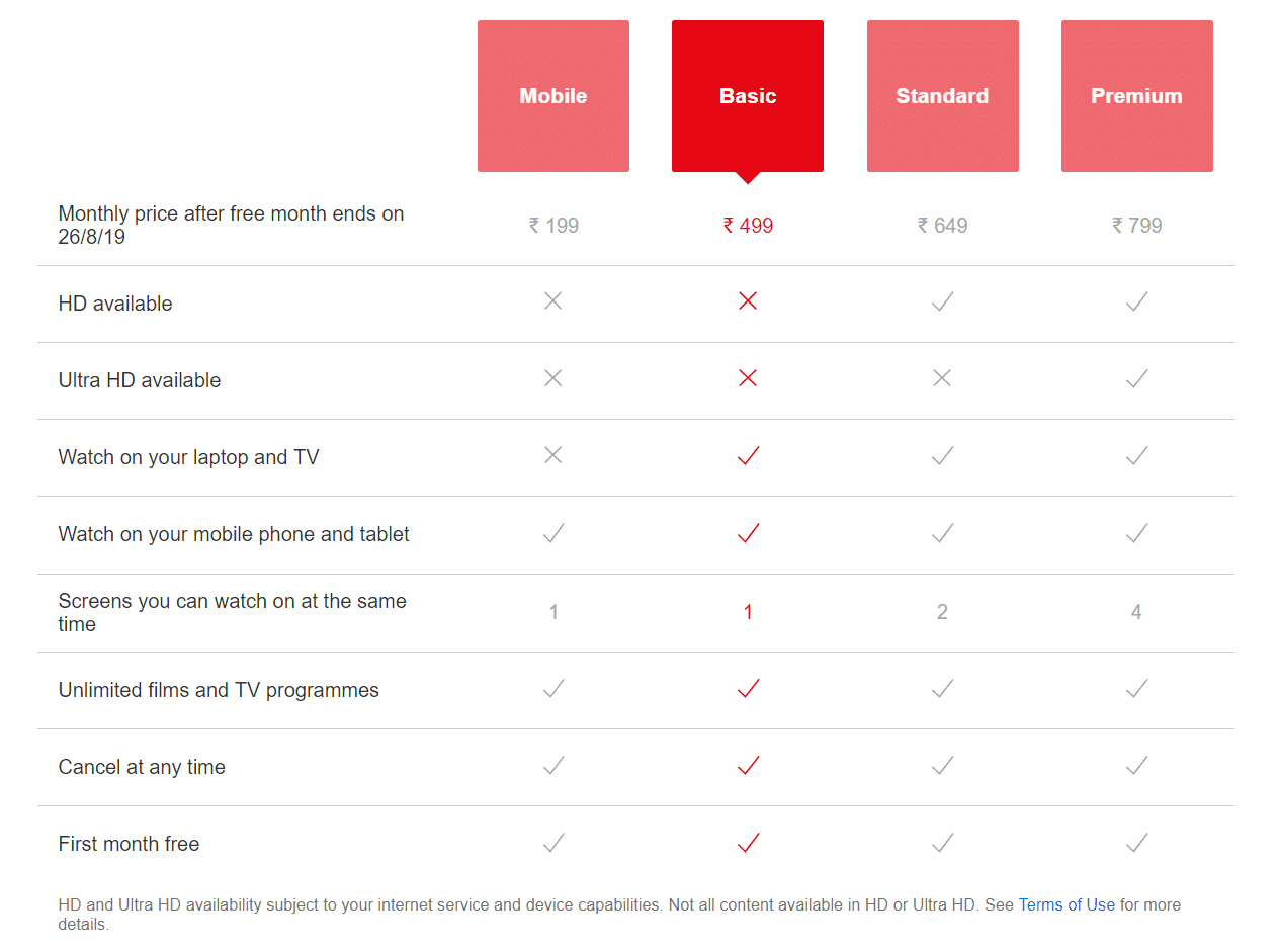 Netflix india pricing